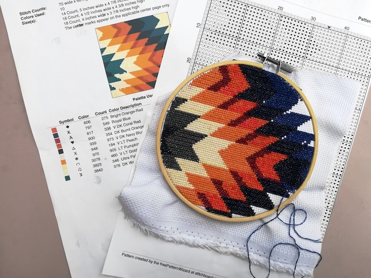 A Good Look at the Different Kinds of Cross Stitch Kits