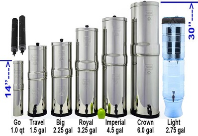 Top 25 Questions About The Big Berkey Water Filters – Answered