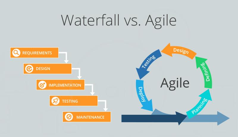 Agile Waterfalls